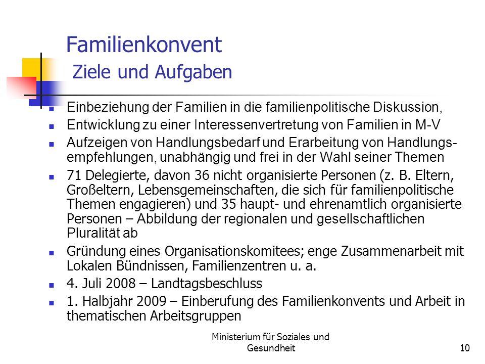 Familienkonvent Ziele und Aufgaben