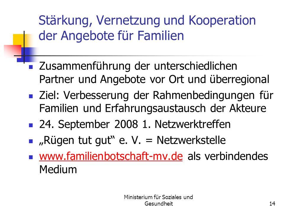 Stärkung, Vernetzung und Kooperation der Angebote für Familien
