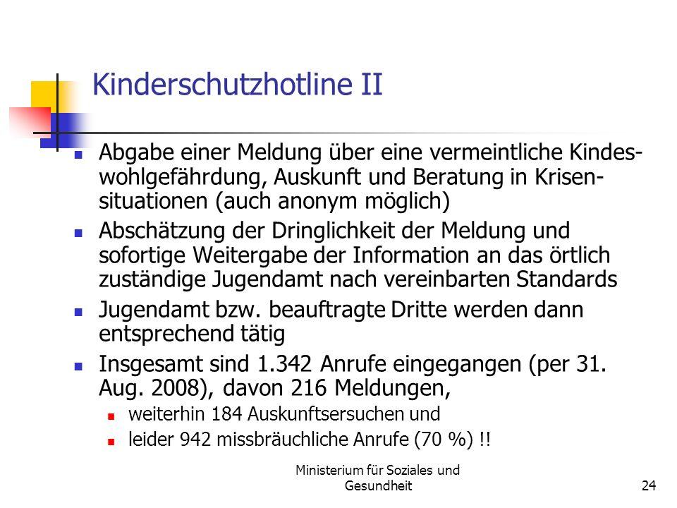 Kinderschutzhotline II