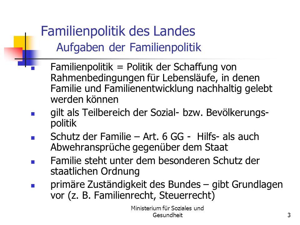 Familienpolitik des Landes Aufgaben der Familienpolitik