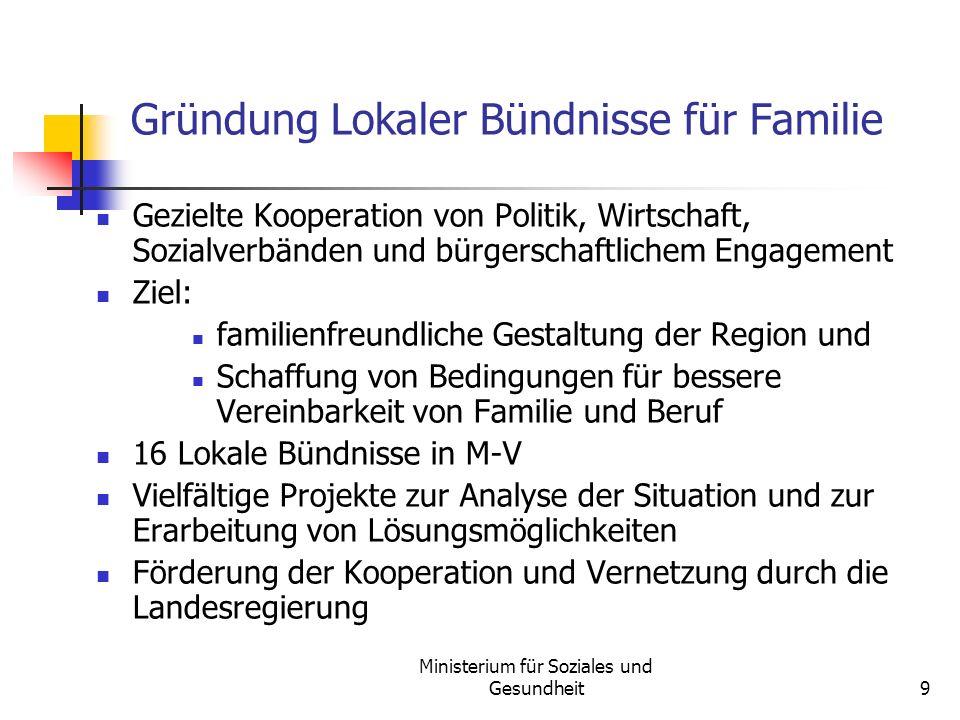 Gründung Lokaler Bündnisse für Familie
