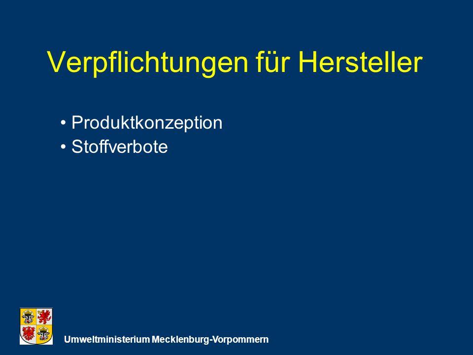 Verpflichtungen für Hersteller