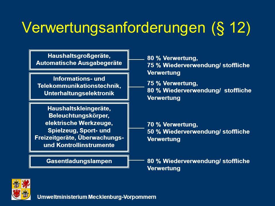 Verwertungsanforderungen (§ 12)
