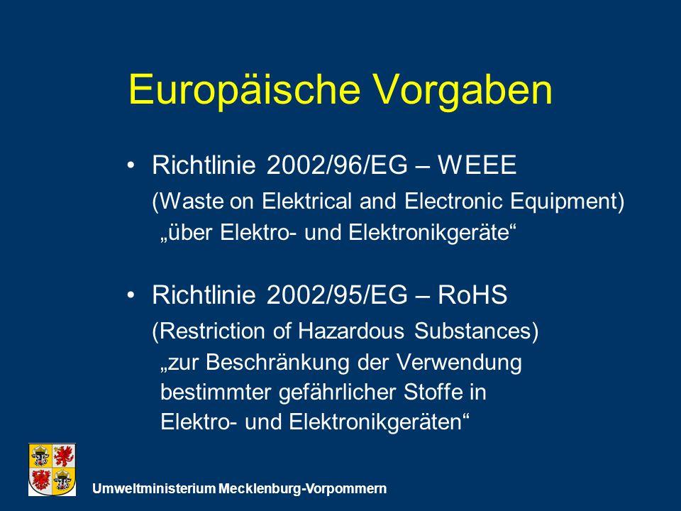 Europäische Vorgaben Richtlinie 2002/96/EG – WEEE