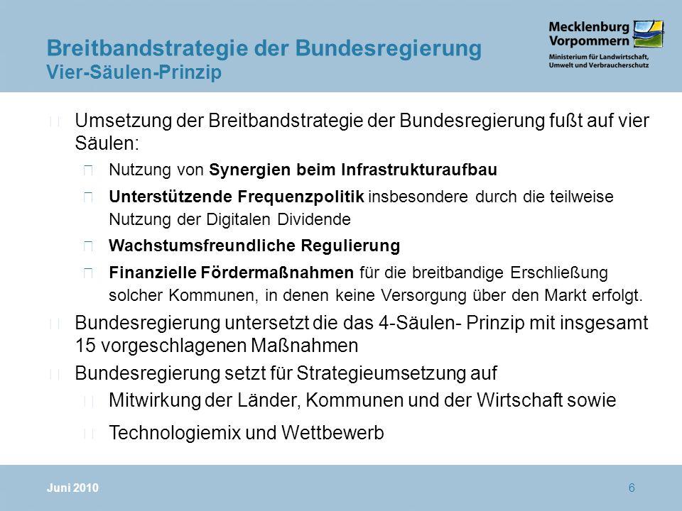 Breitbandstrategie der Bundesregierung Vier-Säulen-Prinzip