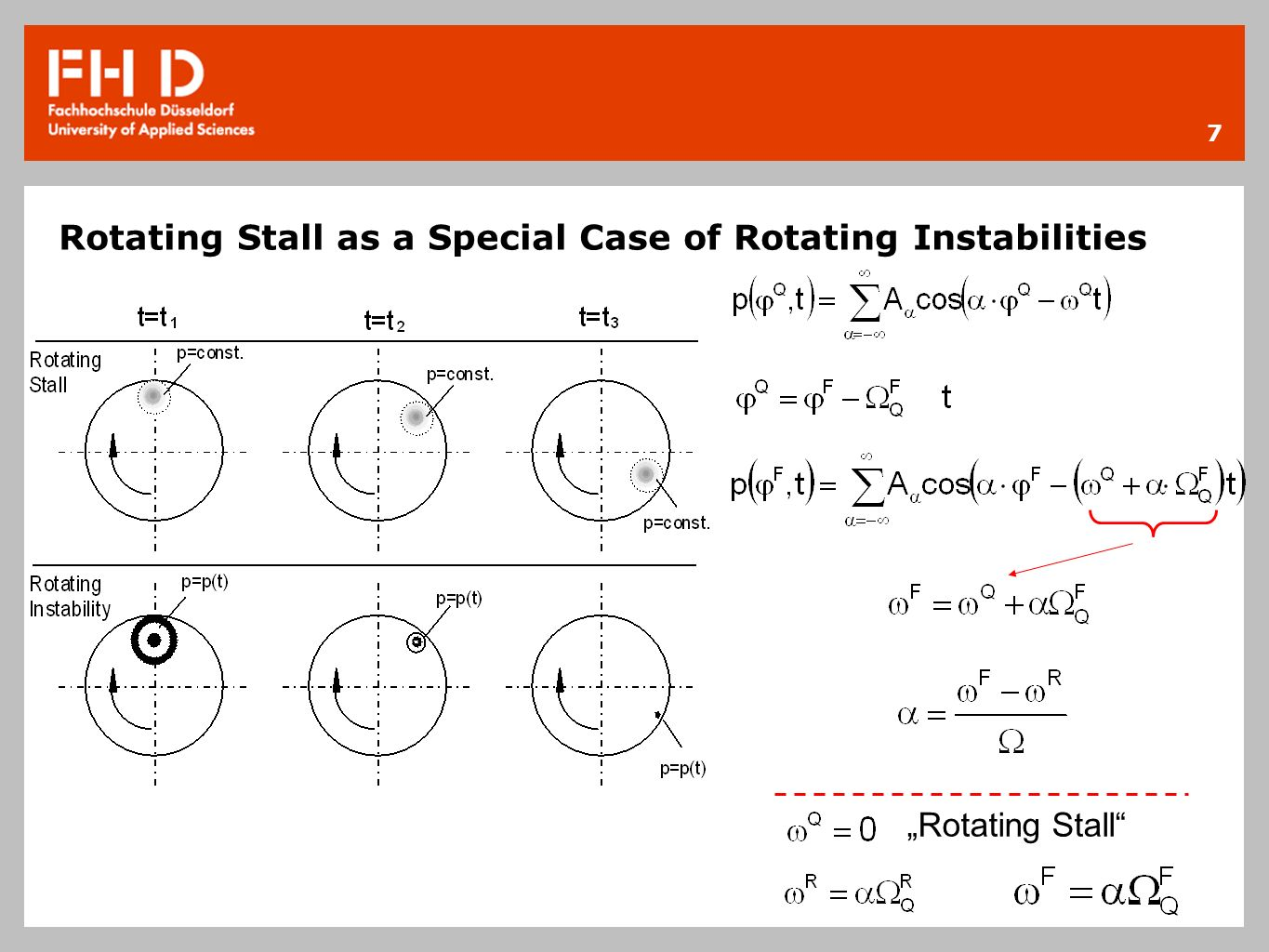 Rotating Stall as a Special Case of Rotating Instabilities