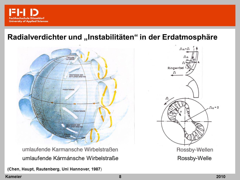 """Radialverdichter und """"Instabilitäten in der Erdatmosphäre"""