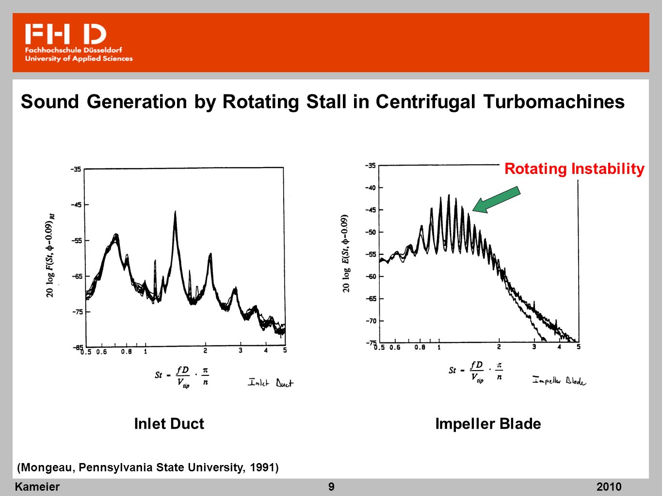 Sound Generation by Rotating Stall in Centrifugal Turbomachines