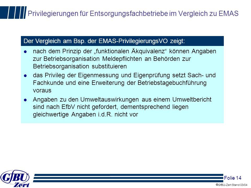 Privilegierungen für Entsorgungsfachbetriebe im Vergleich zu EMAS