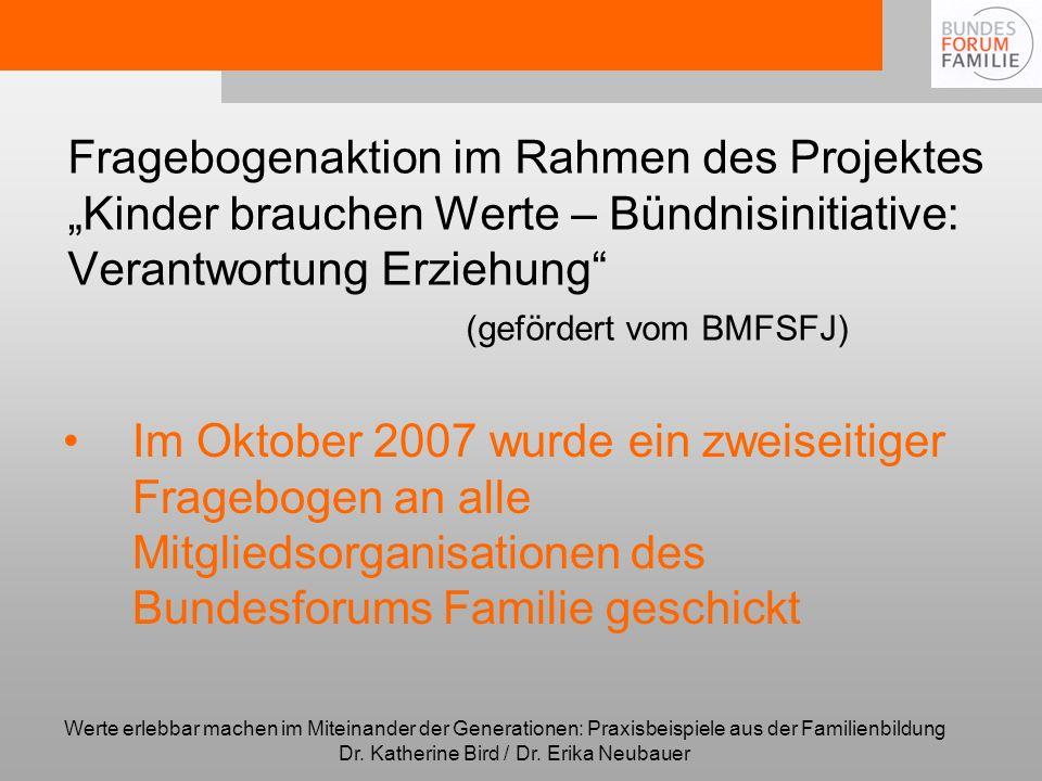 """Fragebogenaktion im Rahmen des Projektes """"Kinder brauchen Werte – Bündnisinitiative: Verantwortung Erziehung (gefördert vom BMFSFJ)"""