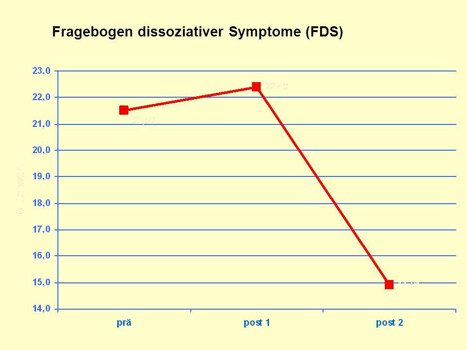 Fragebogen dissoziativer Symptome (FDS)