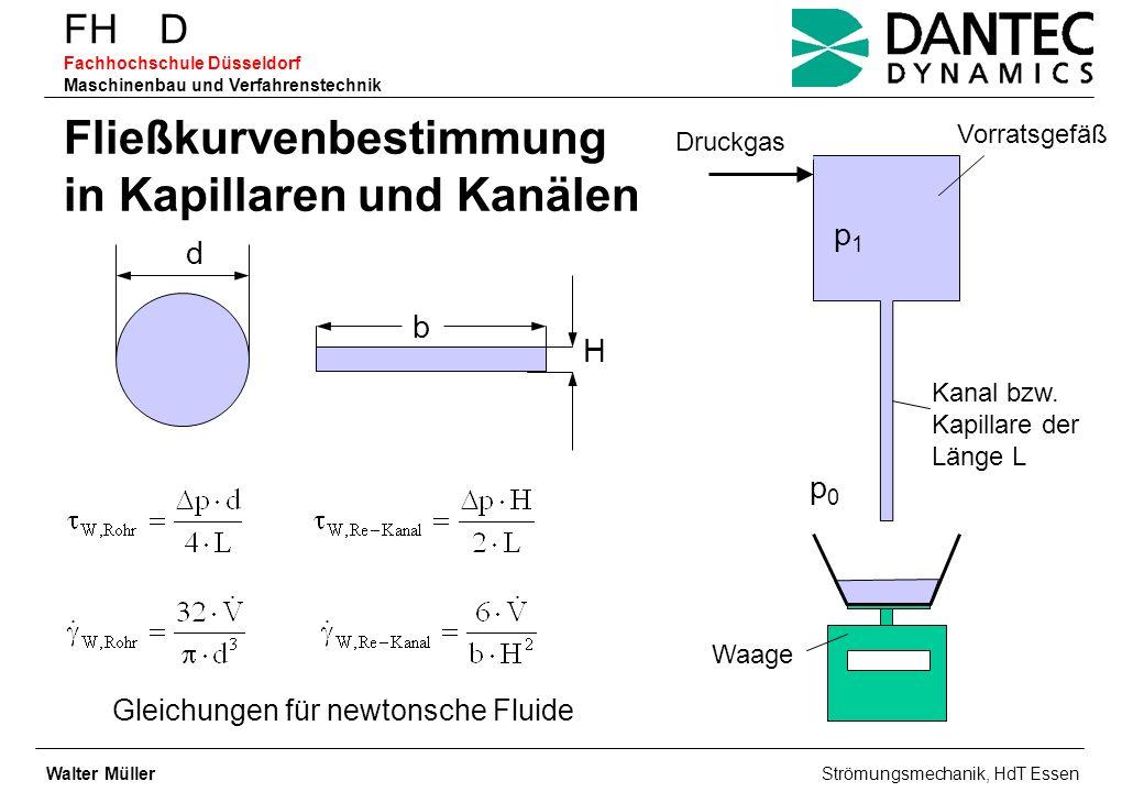 Fließkurvenbestimmung in Kapillaren und Kanälen