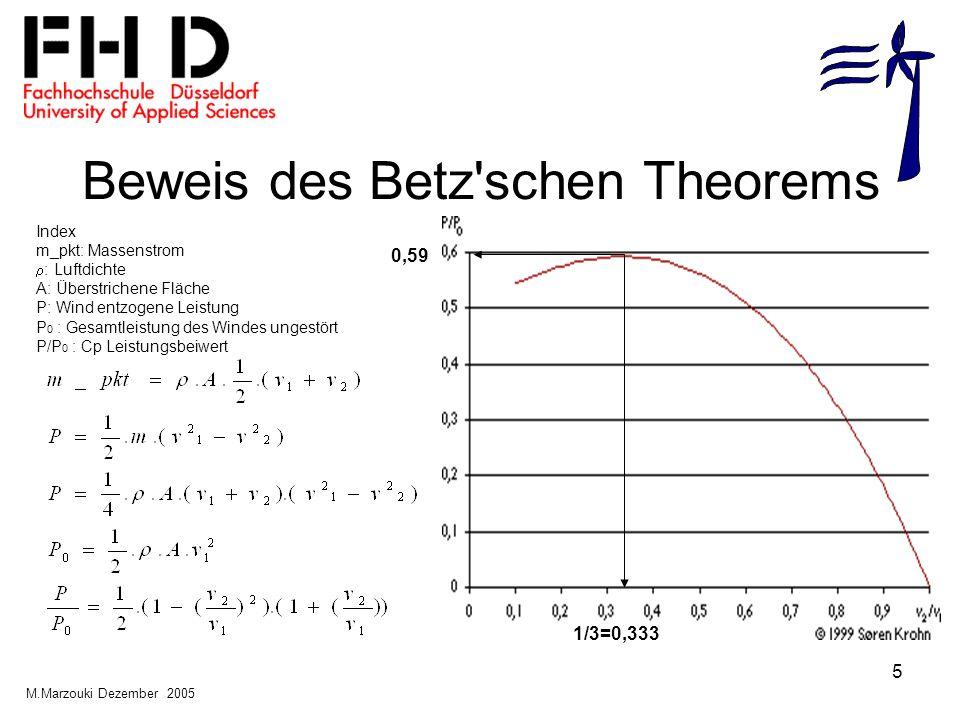 Beweis des Betz schen Theorems
