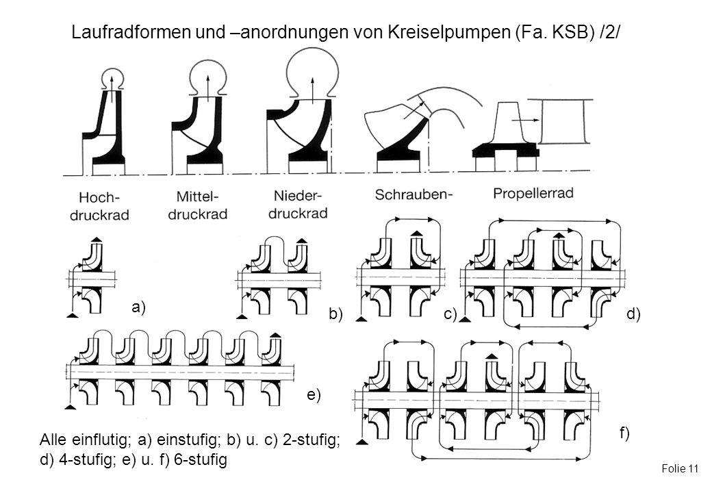 Laufradformen und –anordnungen von Kreiselpumpen (Fa. KSB) /2/