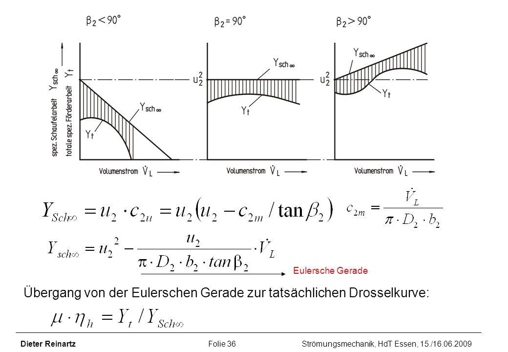 Übergang von der Eulerschen Gerade zur tatsächlichen Drosselkurve: