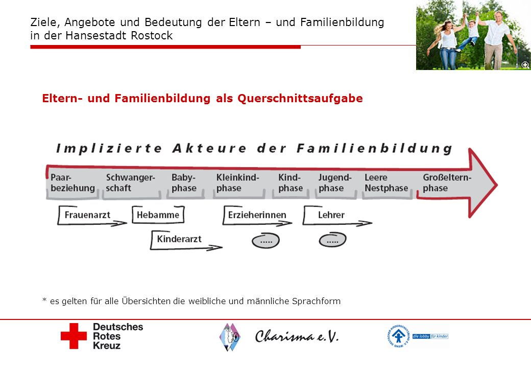 Eltern- und Familienbildung als Querschnittsaufgabe