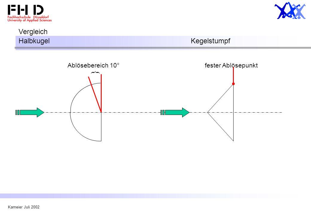 { Vergleich Halbkugel Kegelstumpf Ablösebereich 10° fester Ablösepunkt