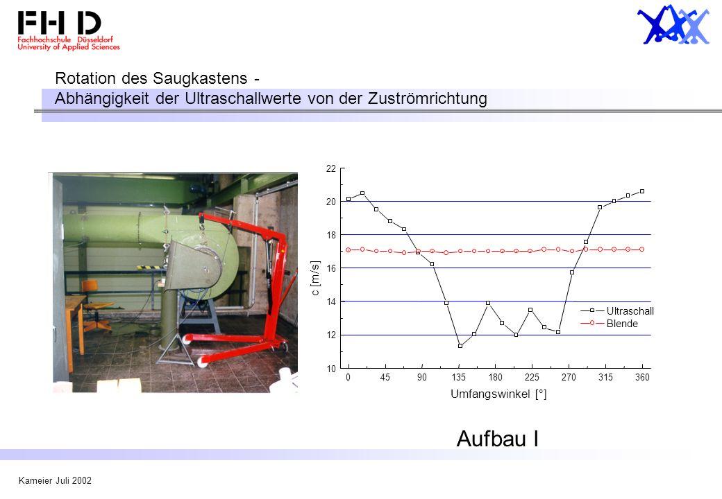 Rotation des Saugkastens - Abhängigkeit der Ultraschallwerte von der Zuströmrichtung