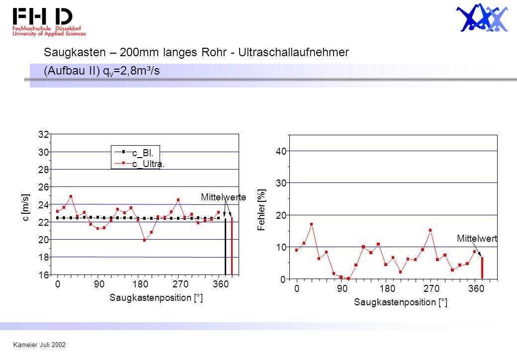 Saugkasten – 200mm langes Rohr - Ultraschallaufnehmer (Aufbau II) qv=2,8m³/s