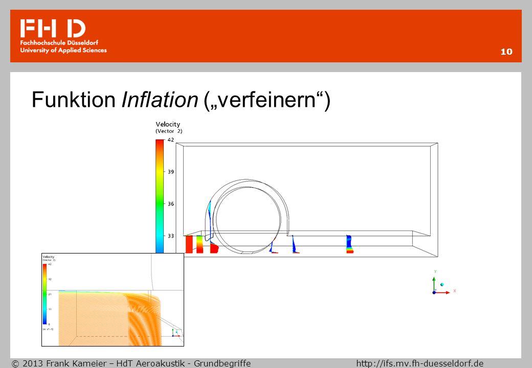 """Funktion Inflation (""""verfeinern )"""