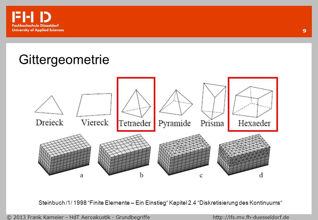 Gittergeometrie Steinbuch /1/ 1998 Finite Elemente – Ein Einstieg Kapitel 2.4 Diskretisierung des Kontinuums