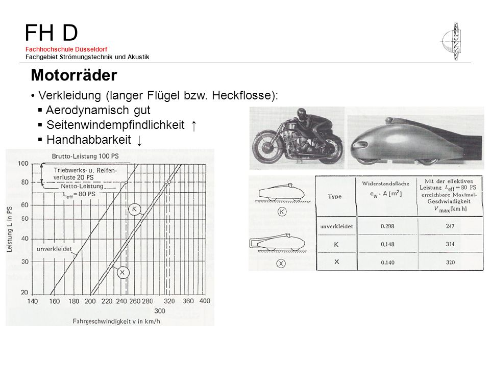 Motorräder • Verkleidung (langer Flügel bzw.