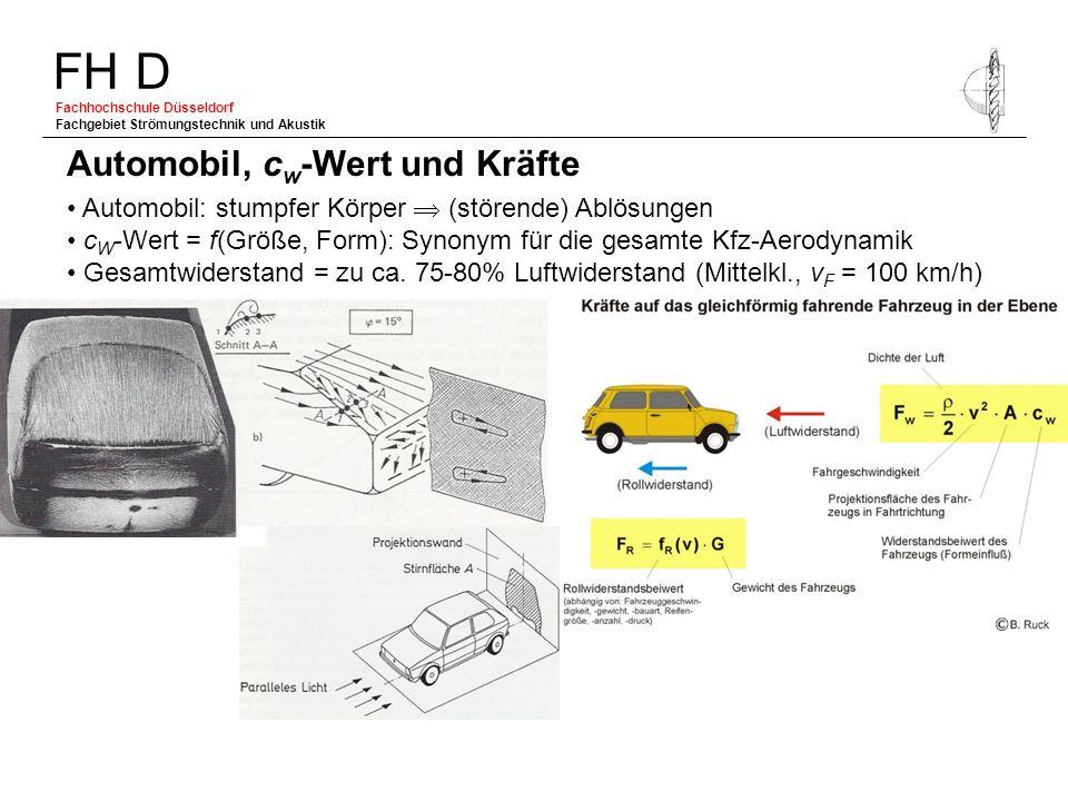 Automobil, cw-Wert und Kräfte