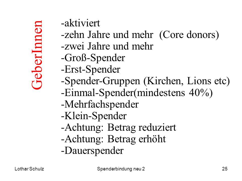 GeberInnen -aktiviert -zehn Jahre und mehr (Core donors)