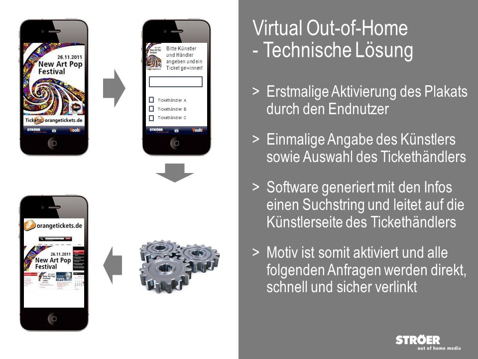 Virtual Out-of-Home - Technische Lösung