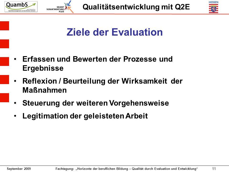 Ziele der Evaluation Erfassen und Bewerten der Prozesse und Ergebnisse