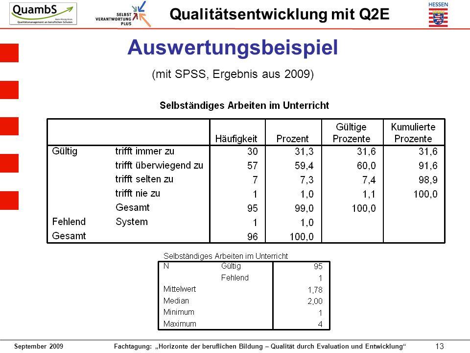 (mit SPSS, Ergebnis aus 2009)