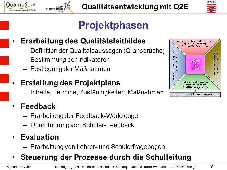 Projektphasen Erarbeitung des Qualitätsleitbildes