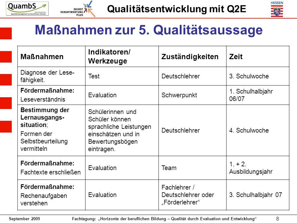 Maßnahmen zur 5. Qualitätsaussage