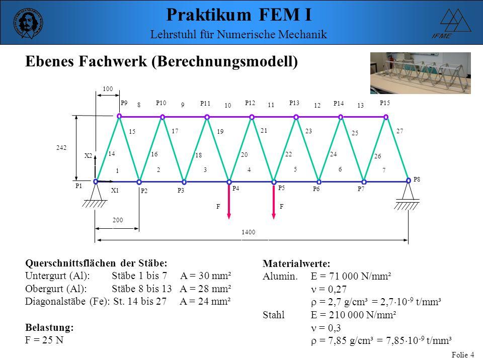 Ebenes Fachwerk (Berechnungsmodell)
