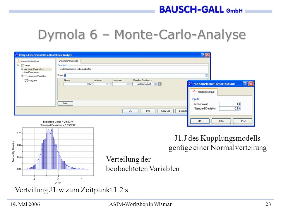 Dymola 6 – Monte-Carlo-Analyse