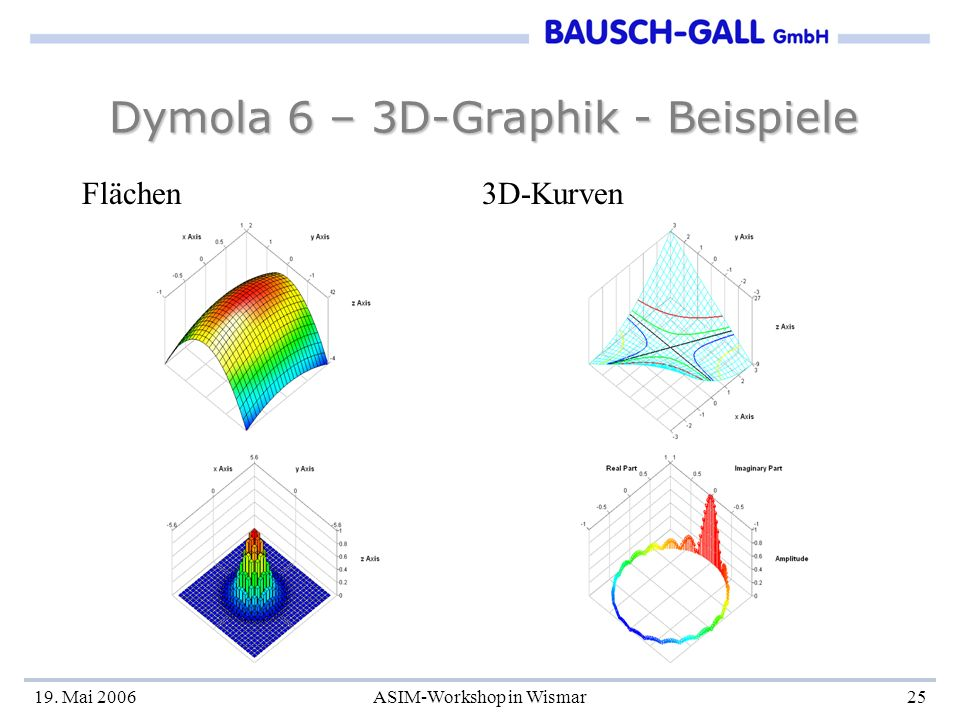 Dymola 6 – 3D-Graphik - Beispiele
