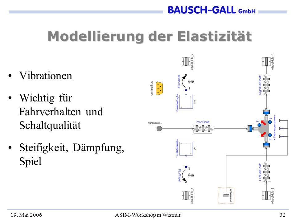 Modellierung der Elastizität
