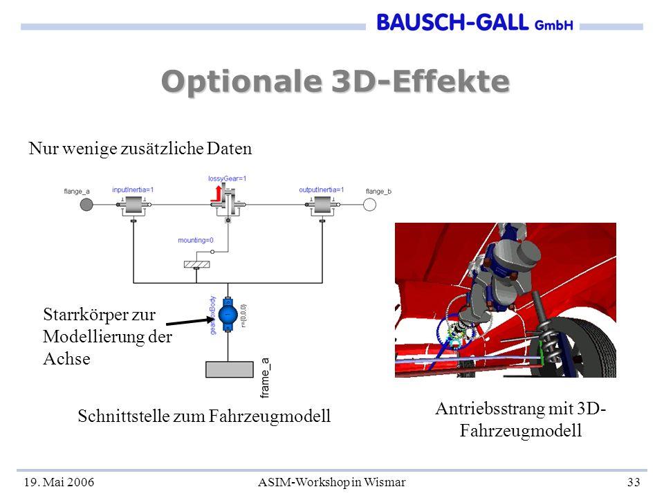 Optionale 3D-Effekte Nur wenige zusätzliche Daten