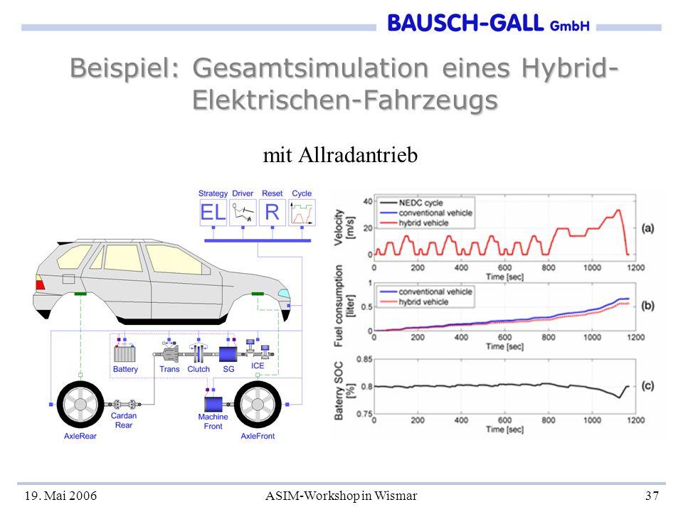 Beispiel: Gesamtsimulation eines Hybrid- Elektrischen-Fahrzeugs