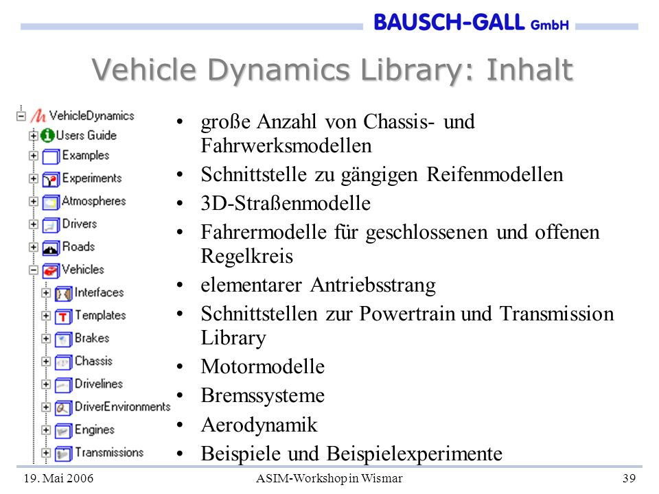 Vehicle Dynamics Library: Inhalt