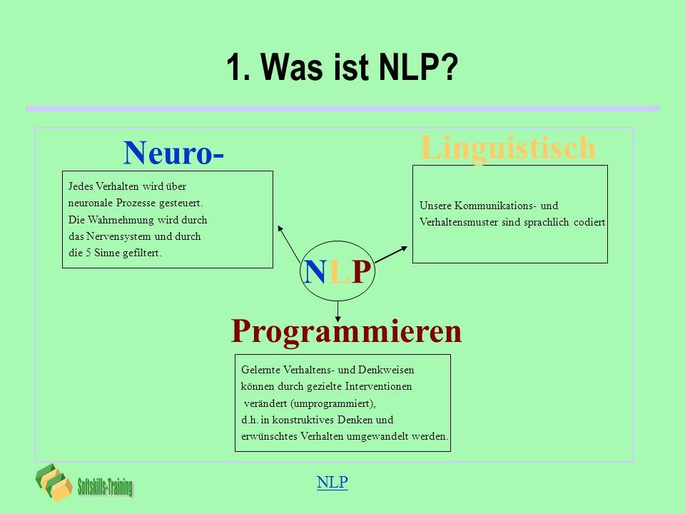 1. Was ist NLP Linguistisch Neuro- NLP Programmieren