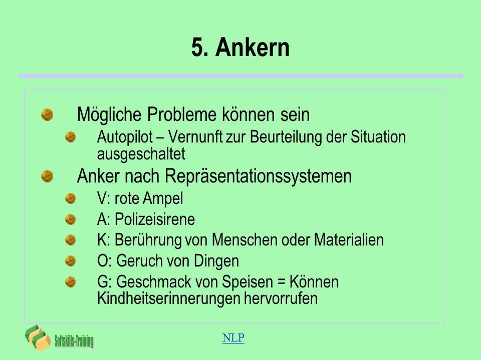 5. Ankern Mögliche Probleme können sein