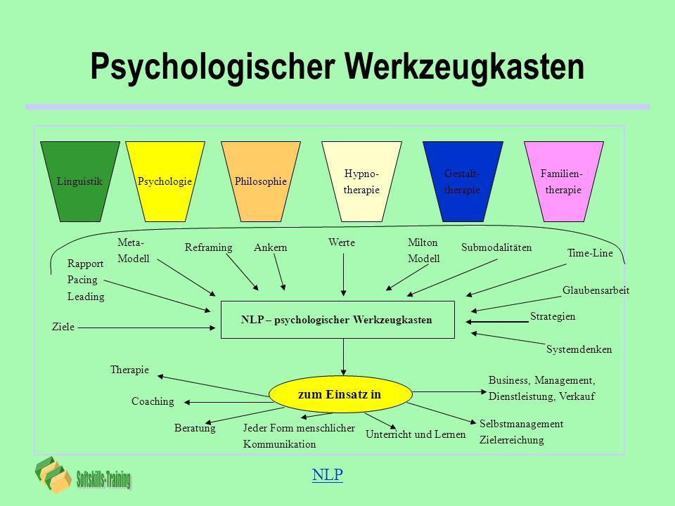 Psychologischer Werkzeugkasten