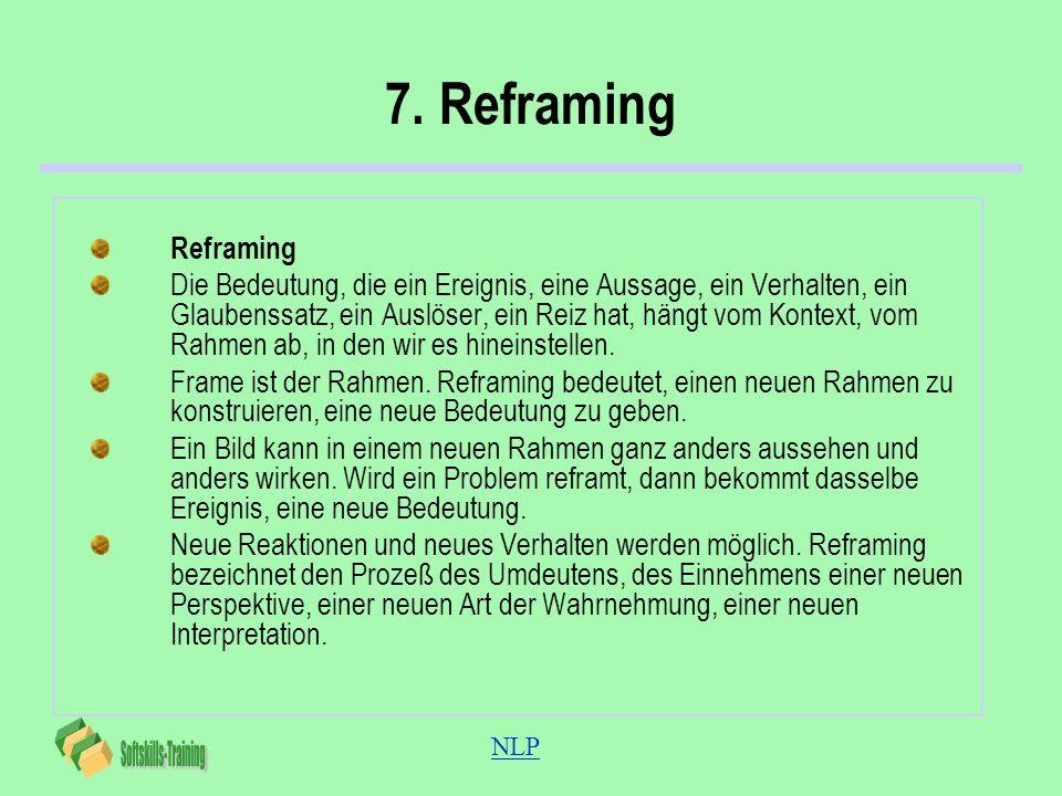 7. Reframing Reframing.