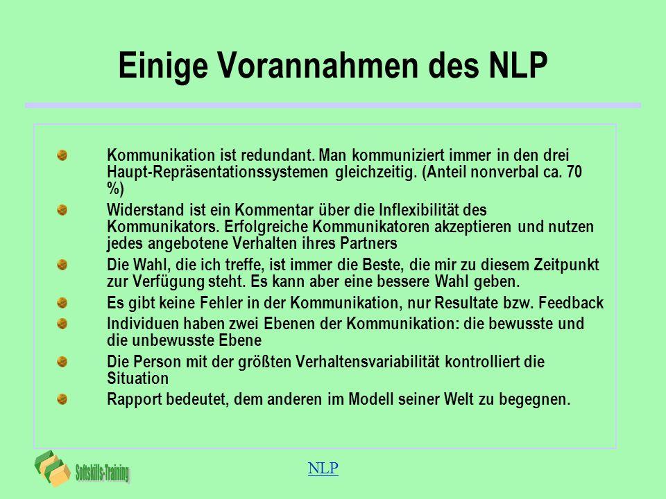 Einige Vorannahmen des NLP