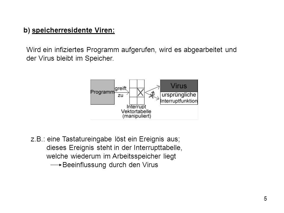 b) speicherresidente Viren: