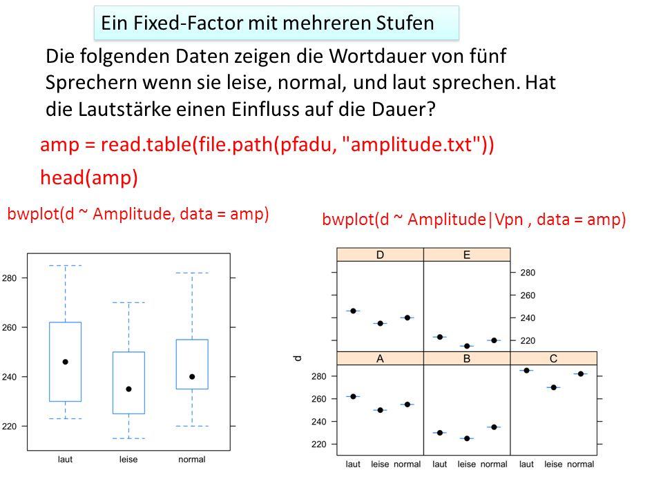 Ein Fixed-Factor mit mehreren Stufen