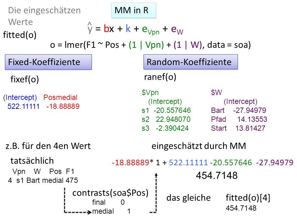 y = bx + k + eVpn + eW Die eingeschätzen Werte fitted(o) MM in R ^