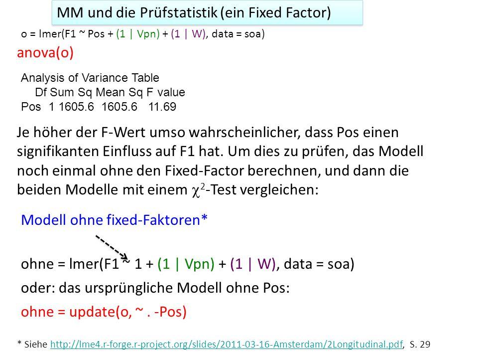 MM und die Prüfstatistik (ein Fixed Factor)