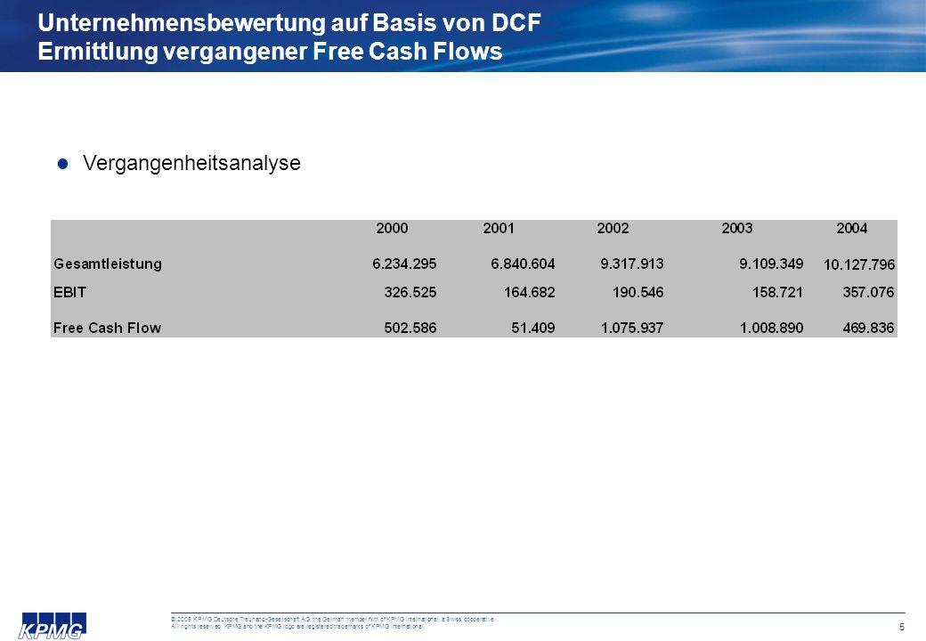 Unternehmensbewertung auf Basis von DCF Ermittlung vergangener Free Cash Flows